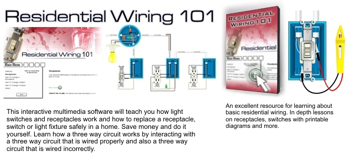 Inside Residential on house electrical wiring diagrams residential